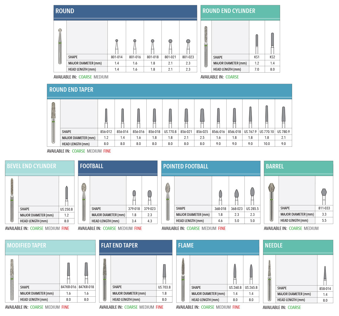 floseal hemostatic matrix instructions for use