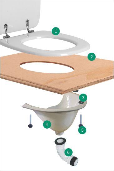 uberhaus toilet installation instructions