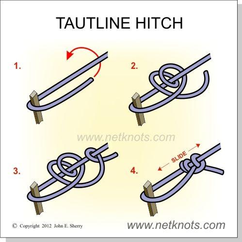 jewelry slip knot instructions