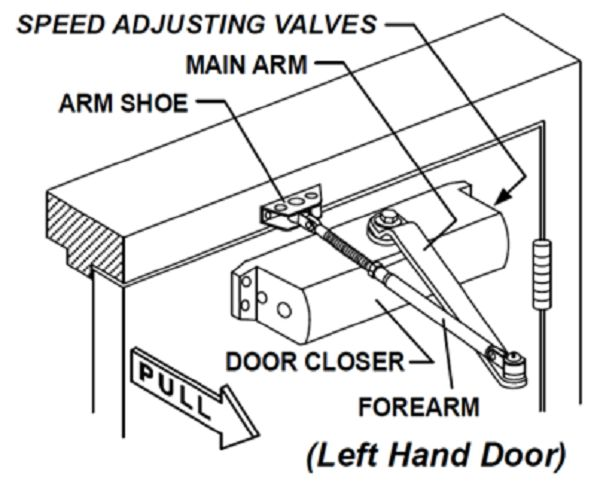 automatic door closer installation instructions