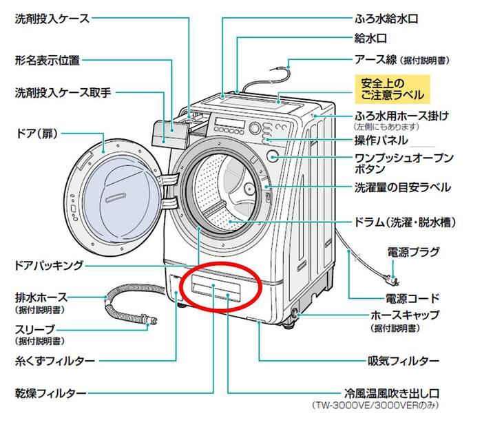 blomberg washing machine instructions