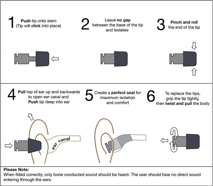 pierced ear protectors instructions