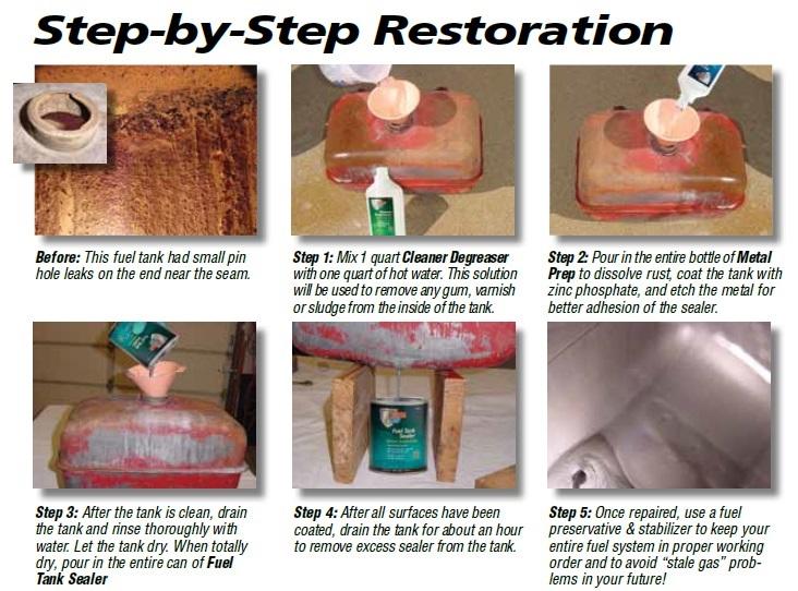 por 15 high temp paint instructions